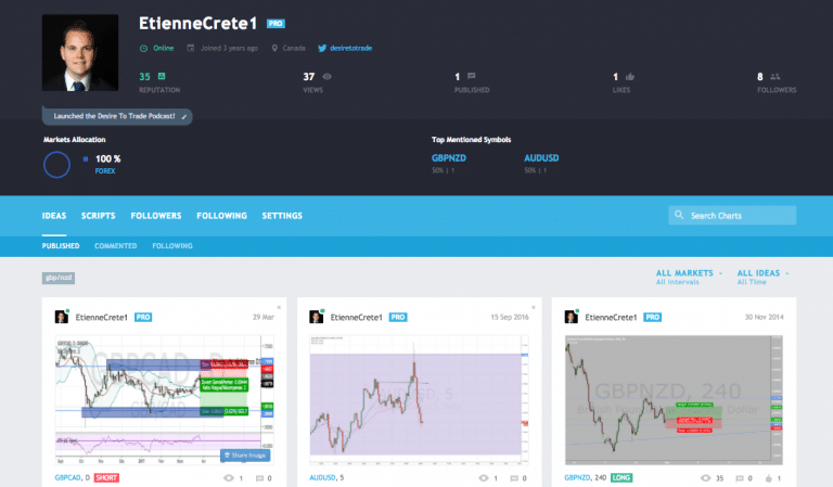 TradingView Review - Accountability