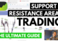 Trading Support And Resistance Areas In Forex- The Ultimate Guide